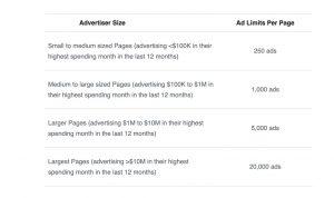 FACEBOOK GIỚI HẠN 250 CHIẾN DỊCH QUẢNG CÁO - LÀM GÌ BÂY GIỜ ? - Kiều Thắng - Digital Marketing Blog's