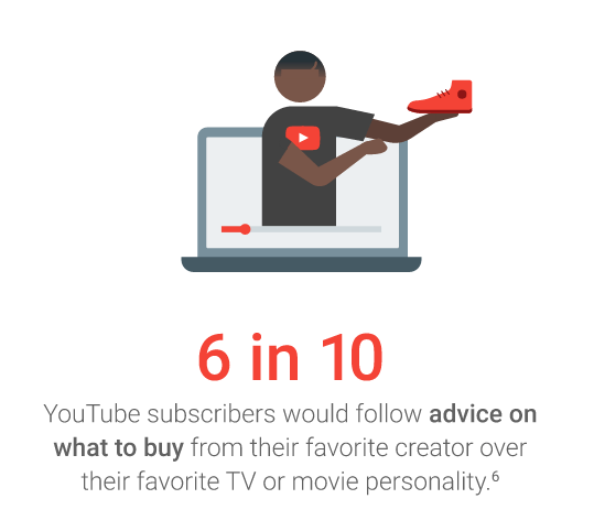 Why 85% of People Want to See MORE Video Content From Brands