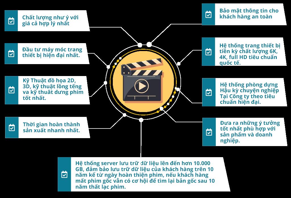 Home - Làm Video Clip Quảng Cáo