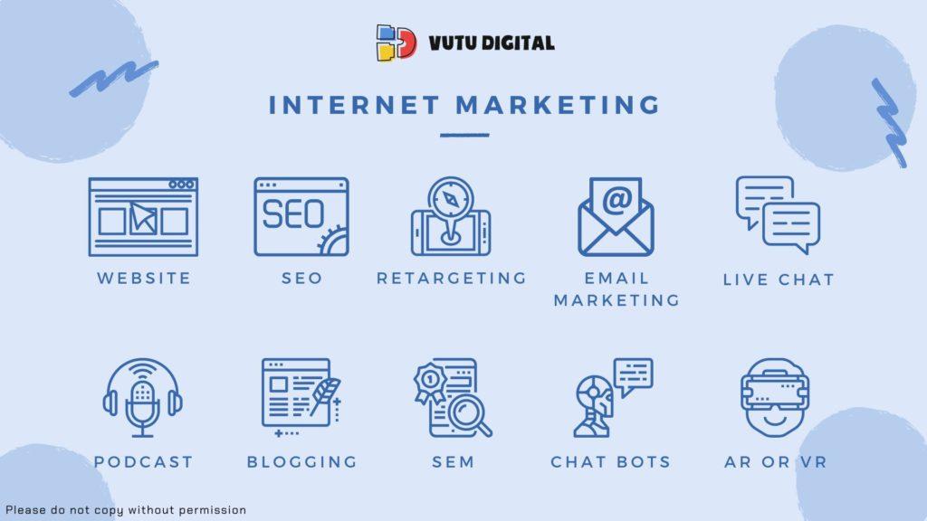 Top 38 các kênh Marketing Online và Marketing Offline hiệu quả không nên bỏ lỡ