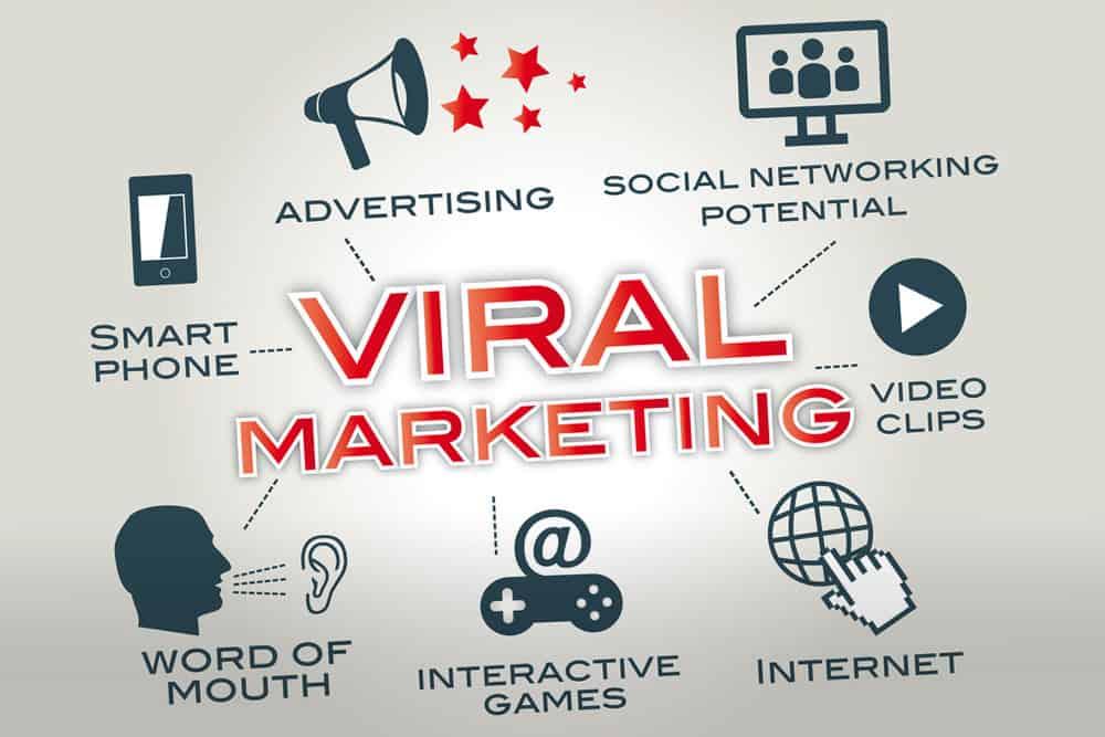 Viral Marketing là gì? Top 5 chiến dịch Viral Marketing ấn tượng nhất
