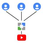 Quản lý kênh YouTube - YouTube Trợ giúp