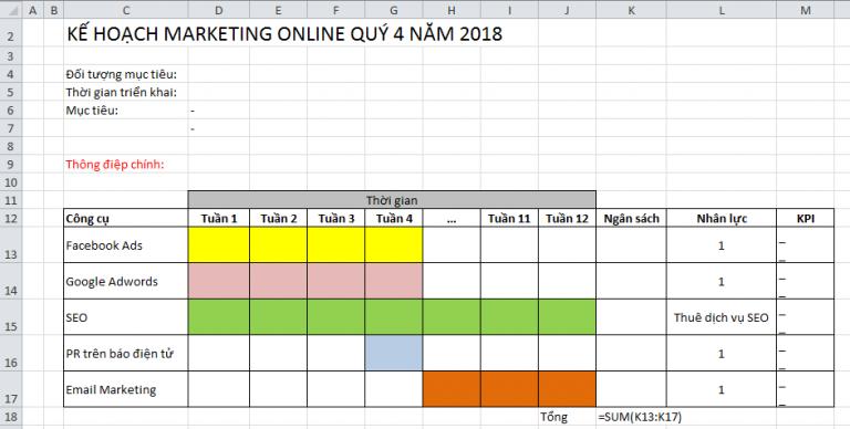quảng cáo; quảng cáo google; marketing online; marketing tổng thể; marketing